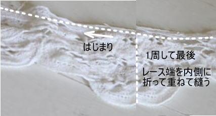 バテンレース縫い付け方