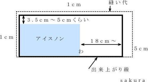 アイスノンカバー作り方製図